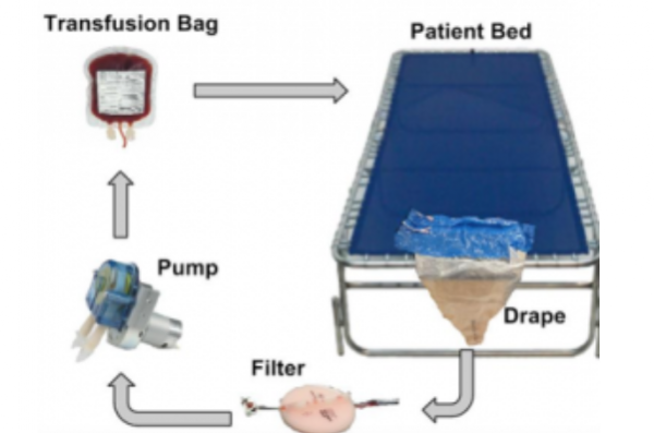 Global Health Medical Device Development